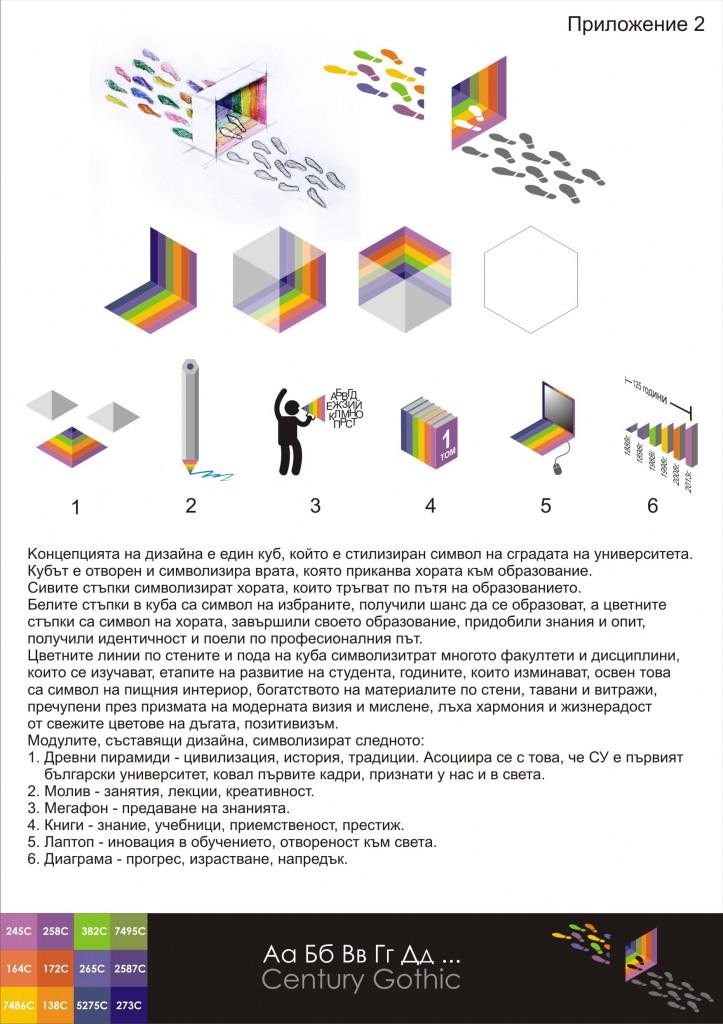 N1 - 61 Prilojenie_2